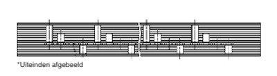 Kamrail - 24x 3 module Aardlekschakelaar
